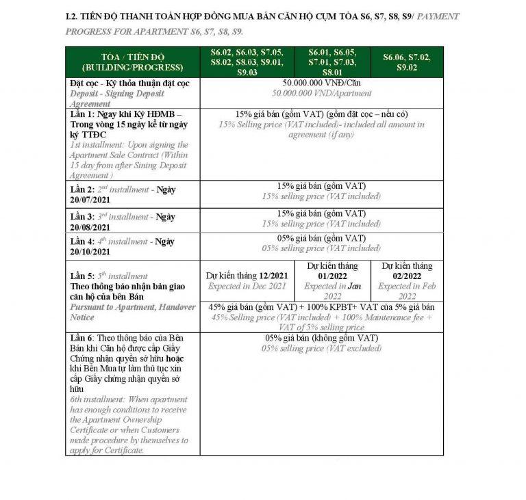 Tiến độ thanh toán S6- S9 Vinhomes Grand Park